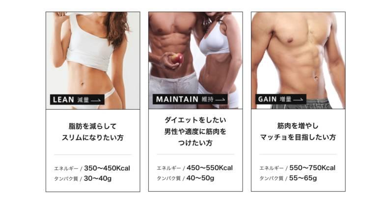 マッスルデリ(Muscle Deli)の価格・プラン